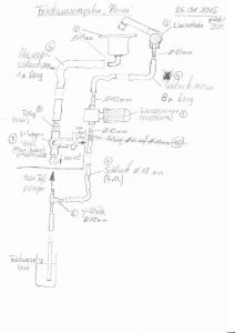Skizze Frischwassernetz Hanna